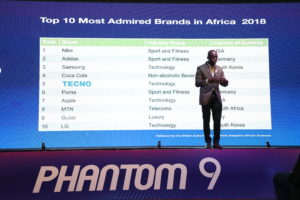 TECNO is now the 5th most admired brand in Africa