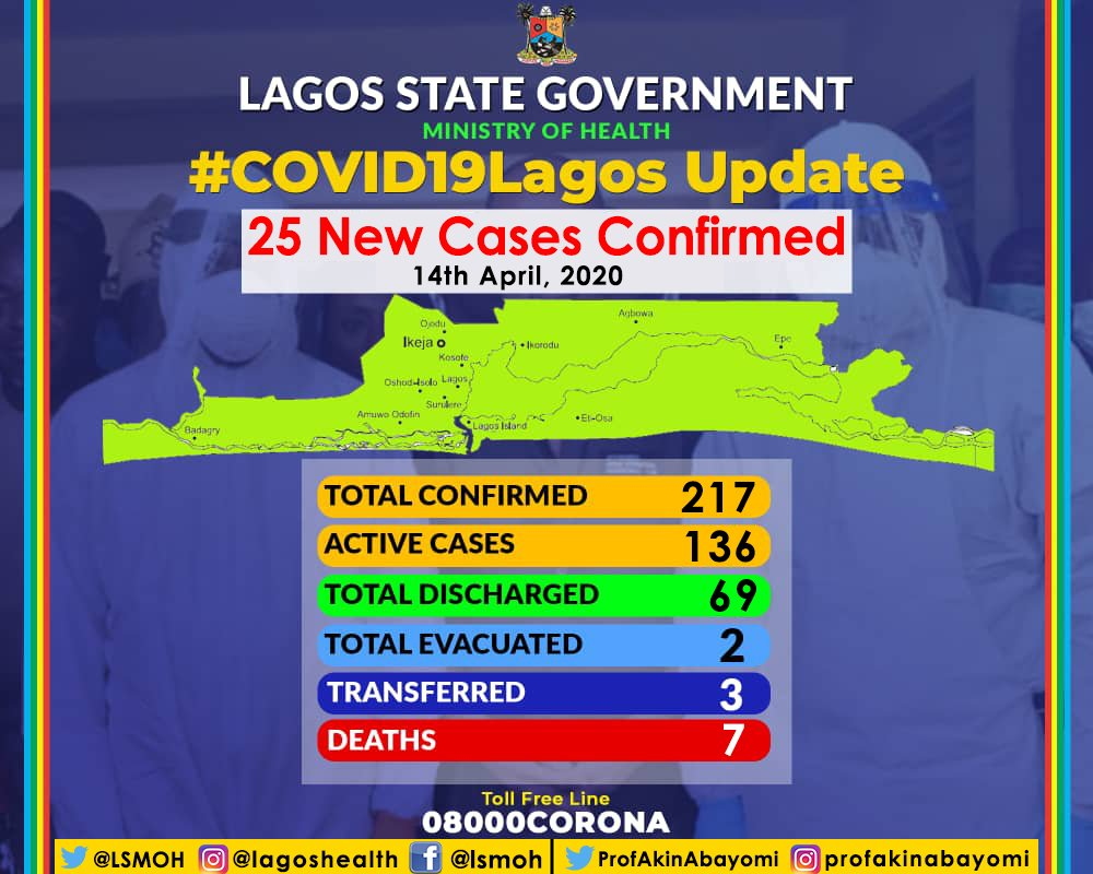 Breaking - Another Covid19 Patient Dies In Lagos