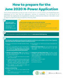 Requirements and How to Apply For N-power 2020 Recruitment (How to Apply Step By Step)