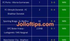 Jolloftips.com: A Prediction Website that Assures Steady Wining