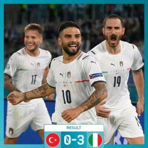Euro 2020 favorite