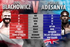 Israel Adesanya vs Jan Blachowicz