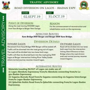 Lagos-Ibadan express alternative route